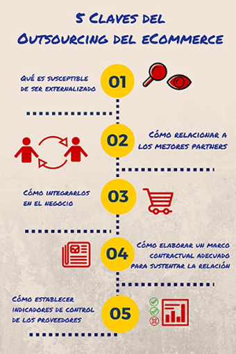 5 claves outsourcing